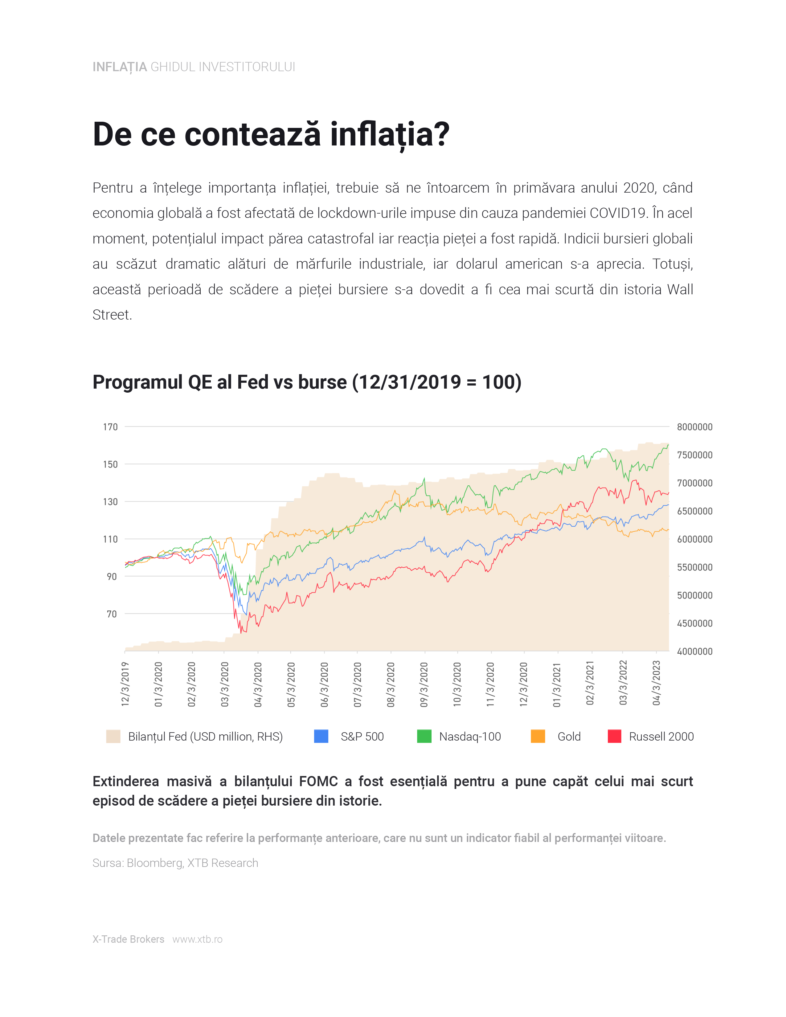 Inflation - Report RO-4